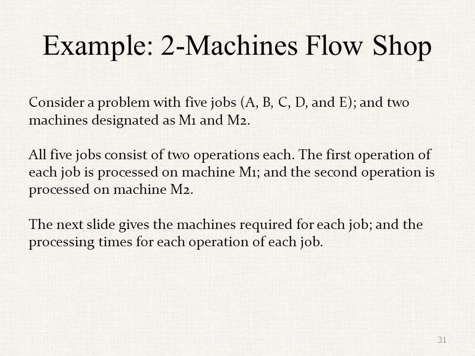 Data for a 2-Machine Flow Shop Job Operation # 1 Operation # 2 Machine for Operation # 1 Machine for Operation # 2 Time for Operation # 1 (Days) Time for Operation # 2 (Days) AA1A2M1M283 BB1B2M1M257 CC1C2M1M269 DD1D2M1M271 EE1E2M1M246 Data for a 5-Job 2-Machine Flow Shop Problem 32