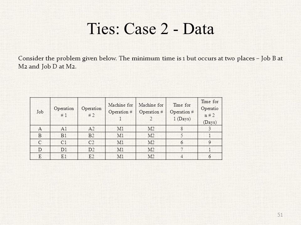 Ties: Case 2 – Solution The ties are broken at random.