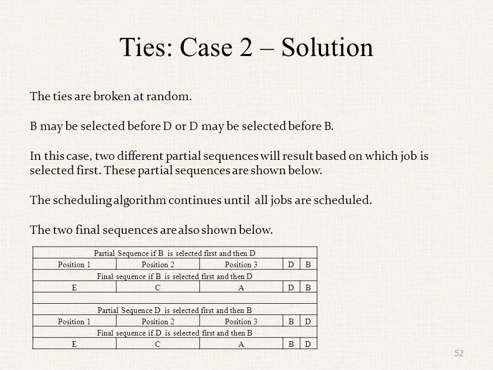 Ties: Case 3 - Data Consider the problem given below.