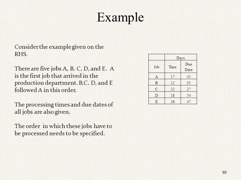 First Come First Served (FCFS) The table on RHS gives answers by using the FCFS rule.