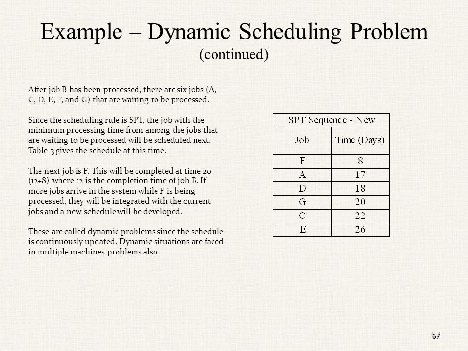 68 Objective Functions – Dynamic Scheduling Problems Objective functions for dynamic problems are defined in the same way as for single machine static problems.