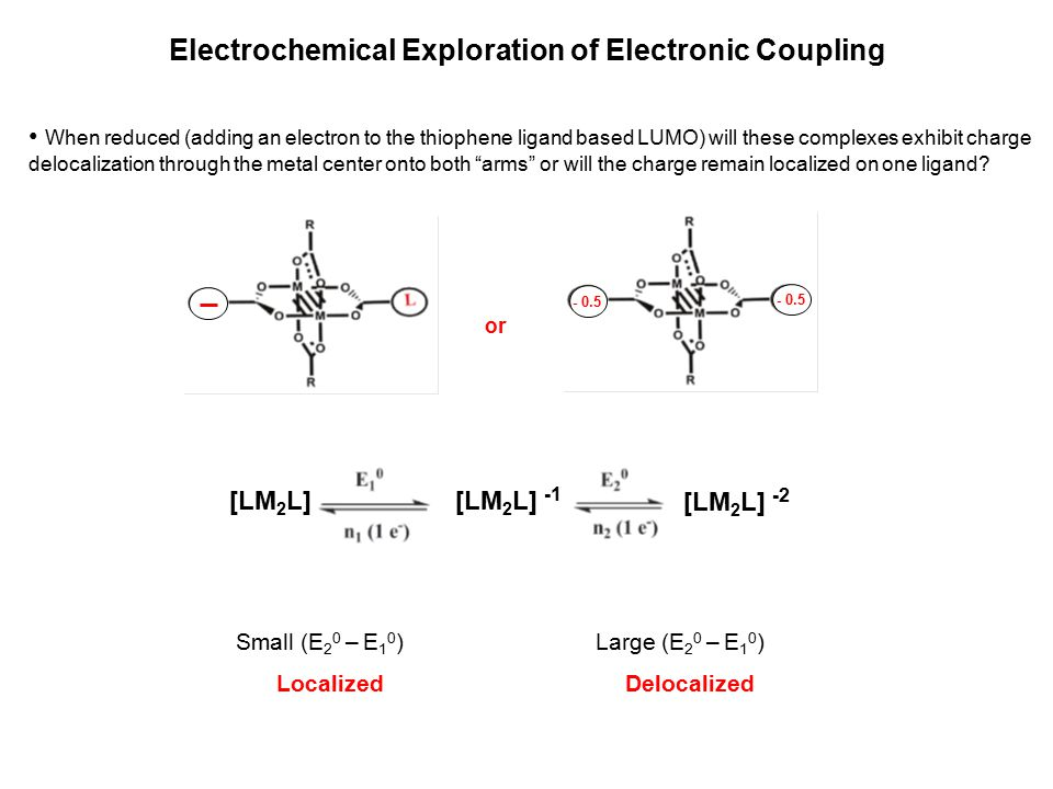 Electrochemical Exploration of Electronic Coupling When reduced (adding an electron to the thiophene ligand based LUMO) will these complexes exhibit charge delocalization through the metal center onto both arms or will the charge remain localized on one ligand.