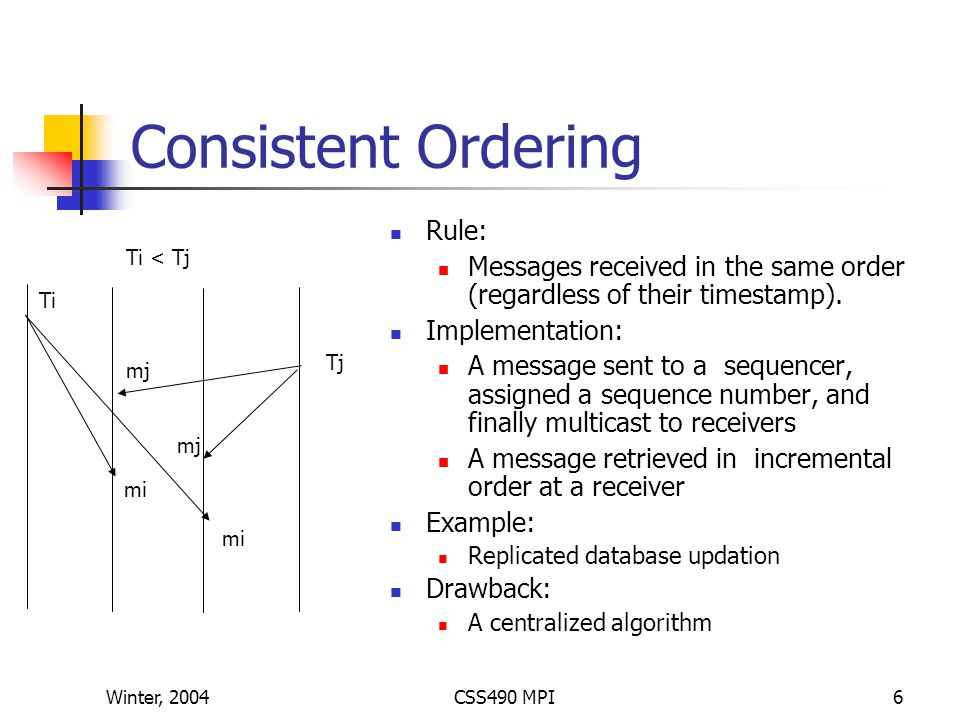 Winter, 2004CSS490 MPI7 Causal Ordering Rule: Happened-before relation If e k i, e l i ∈ h and k < l, then e k i → e l i, If e i = send(m) and e j = receive(m), then e i → e j, If e → e' and e' → e , then e → e Implementation: Use of a vector message Example: Distributed file system Drawback: Vector as an overhead Broadcast assumed S1 R1 R2 R3 S2 m1 m2 m3 m4 From R2 ' s view point m1 → m2