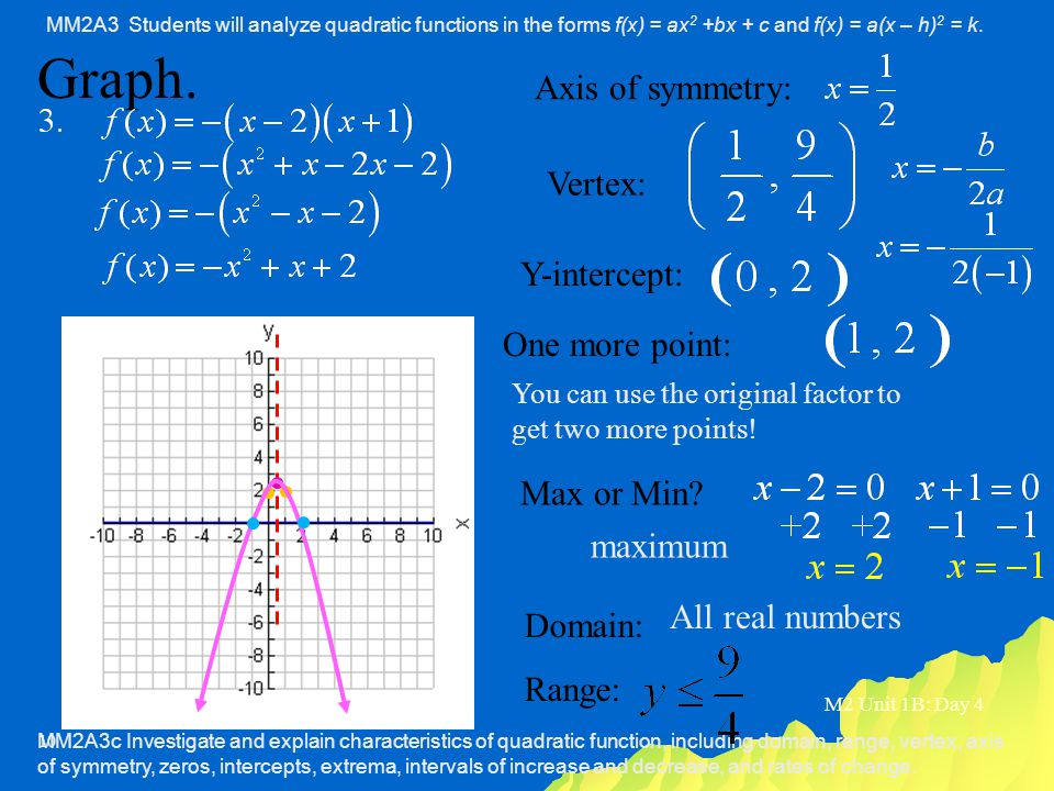 MM2A3c Investigate and explain characteristics of quadratic function, including domain, range, vertex, axis of symmetry, zeros, intercepts, extrema, i