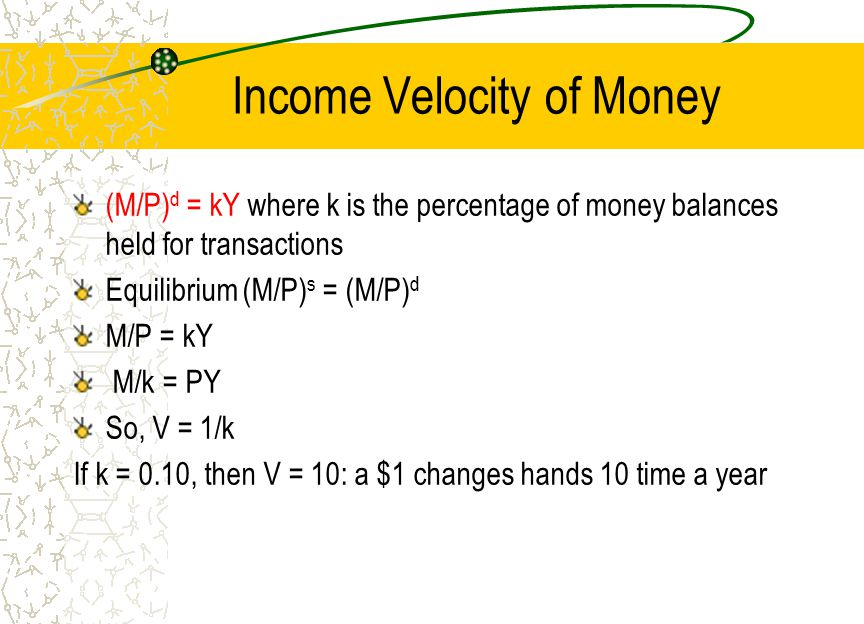 Income Velocity of Money (M/P) d = kY where k is the percentage of money balances held for transactions Equilibrium (M/P) s = (M/P) d M/P = kY M/k = P