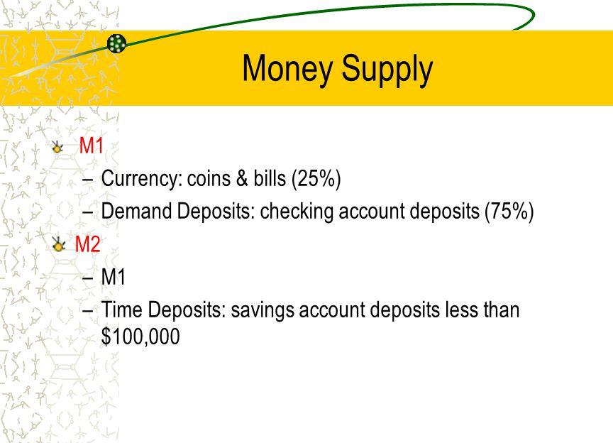 Money Supply M3 –M2 –Time Deposits: savings account deposits more than $100,000 L –M3 –Liquid assets (e.g., T-Bills)