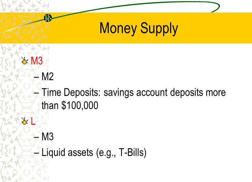 The Measures of Money C $434 billion in April 1998 M1 $1,081 M2 $4,165 M3 $5,574 L $6,826
