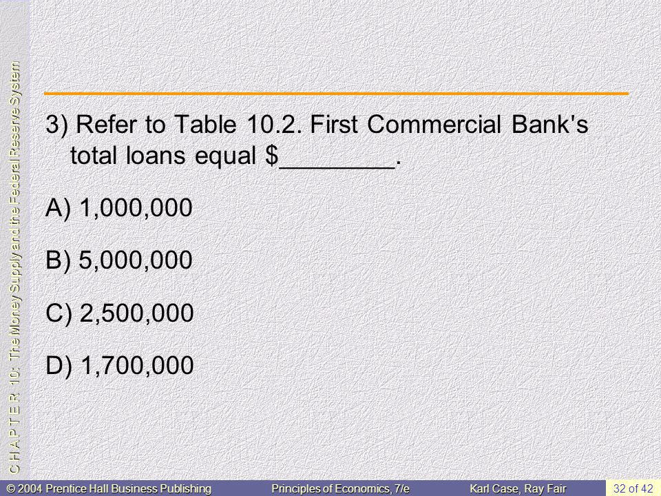 C H A P T E R 10: The Money Supply and the Federal Reserve System © 2004 Prentice Hall Business PublishingPrinciples of Economics, 7/eKarl Case, Ray Fair 32 of 42 3) Refer to Table 10.2.