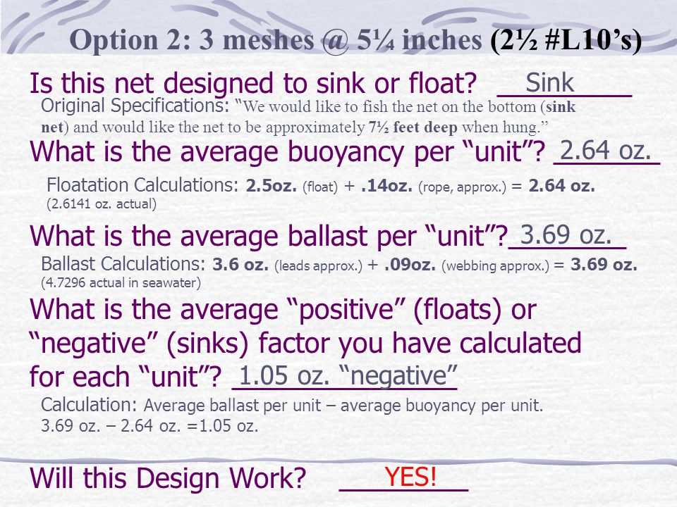 Is this net designed to sink or float. What is the average buoyancy per unit .