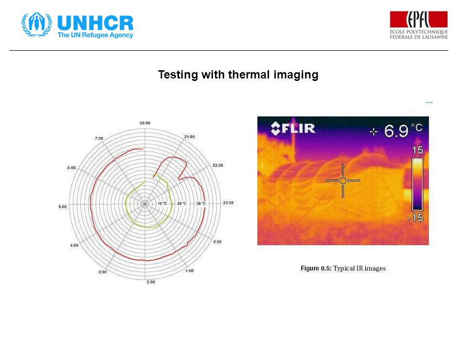 Testing with thermal imaging