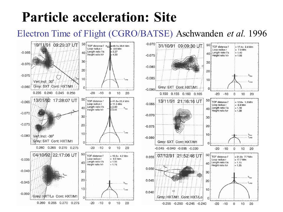 Particle acceleration: Site Electron Time of Flight (CGRO/BATSE) Aschwanden et al. 1996