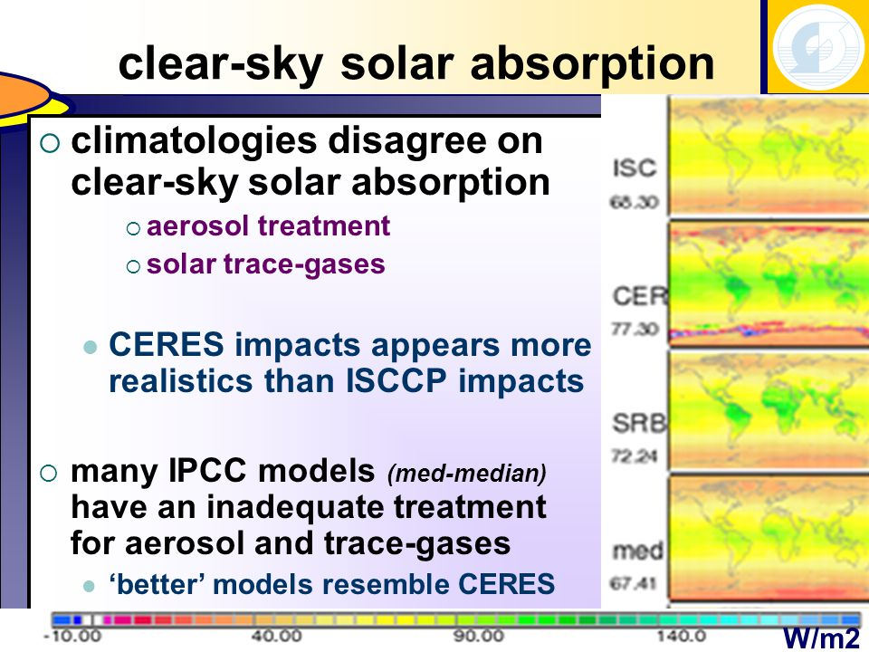 clear-sky solar absorption  climatologies disagree on clear-sky solar absorption  aerosol treatment  solar trace-gases CERES impacts appears more realistics than ISCCP impacts  many IPCC models (med-median) have an inadequate treatment for aerosol and trace-gases 'better' models resemble CERES W/m2