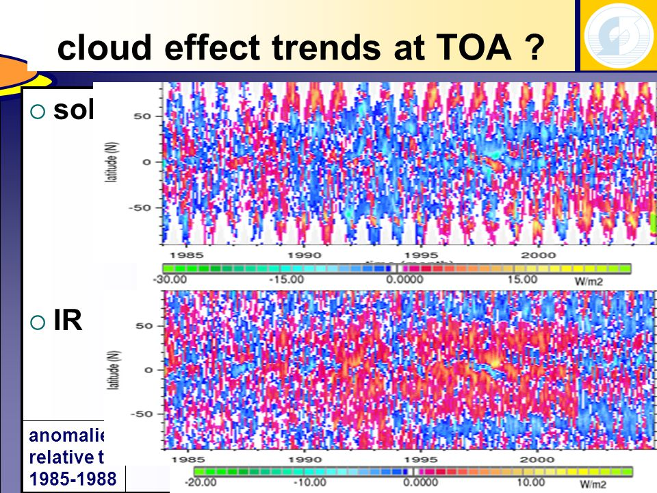 cloud effect trends at TOA  solar  IR anomalies relative to