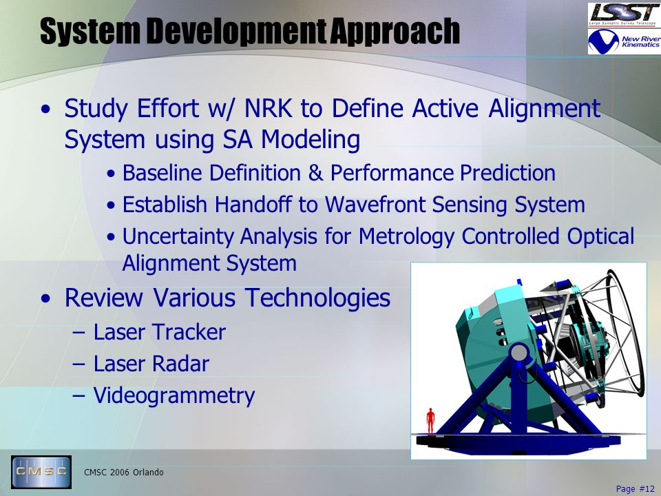 CMSC 2006 Orlando Page #12 System Development Approach Study Effort w/ NRK to Define Active Alignment System using SA Modeling Baseline Definition & P