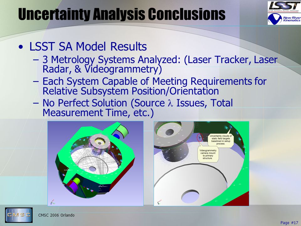 CMSC 2006 Orlando Page #17 Uncertainty Analysis Conclusions LSST SA Model Results –3 Metrology Systems Analyzed: (Laser Tracker, Laser Radar, & Videog