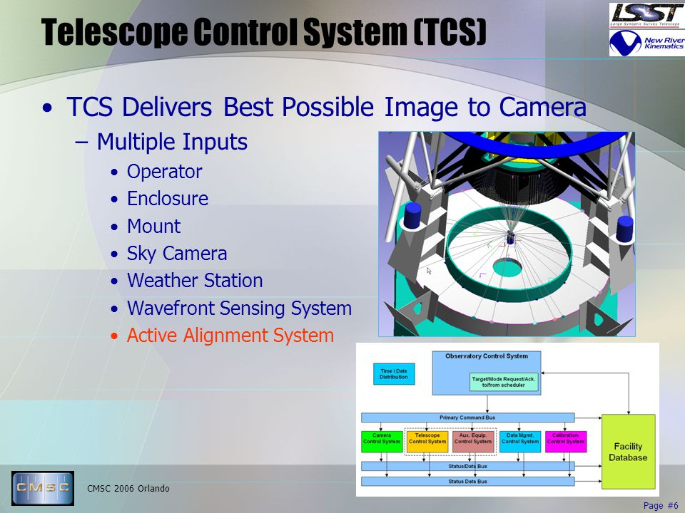 CMSC 2006 Orlando Page #6 Telescope Control System (TCS) TCS Delivers Best Possible Image to Camera –Multiple Inputs Operator Enclosure Mount Sky Camera Weather Station Wavefront Sensing System Active Alignment System