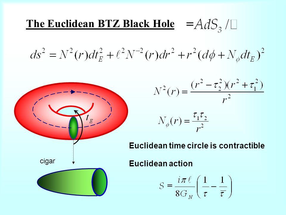 The Euclidean BTZ Black Hole cigar Euclidean time circle is contractible Euclidean action