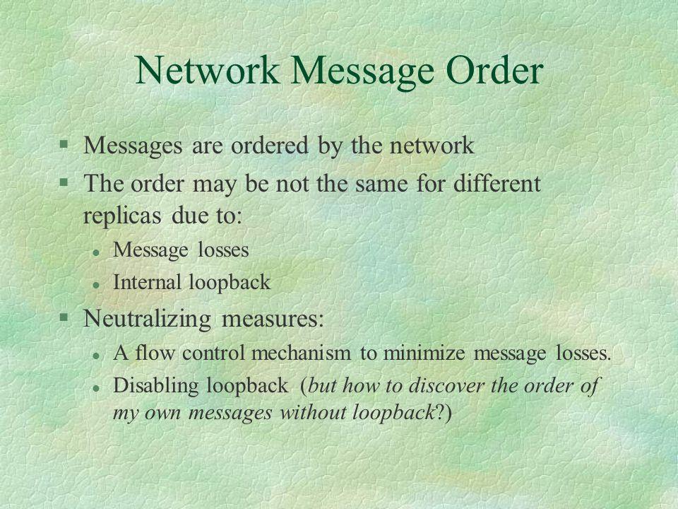 Network Order m1m2 m1 m2 m1 m2 m1m2 m1 m2m1 P1P2 P3