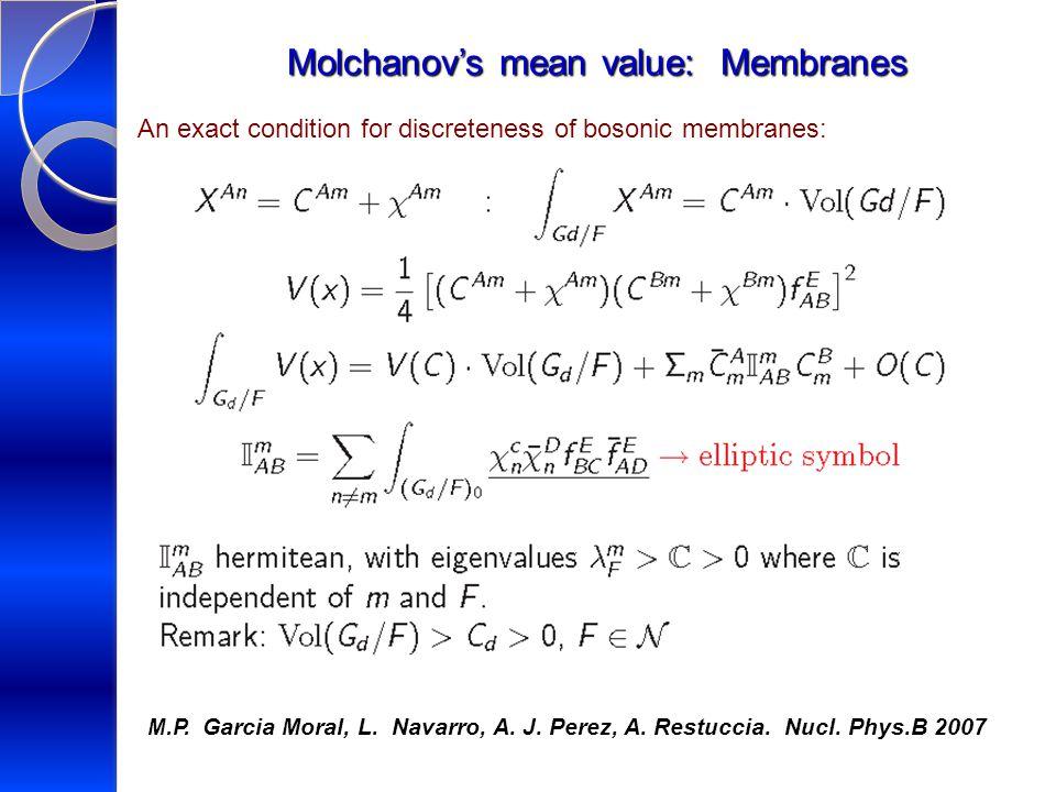 Molchanov's mean value: Membranes Molchanov's mean value: Membranes M.P.