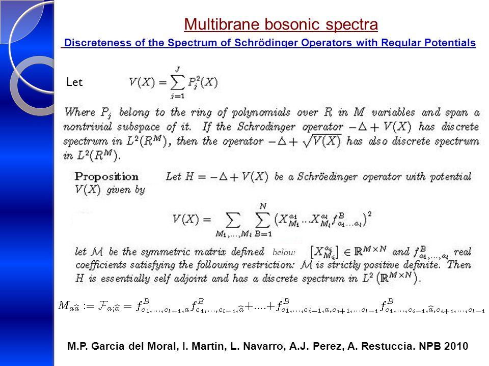 Multibrane bosonic spectra Discreteness of the Spectrum of Schrödinger Operators with Regular Potentials Let : below M.P.