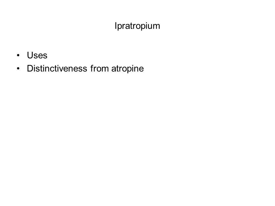 Ipratropium Uses Distinctiveness from atropine