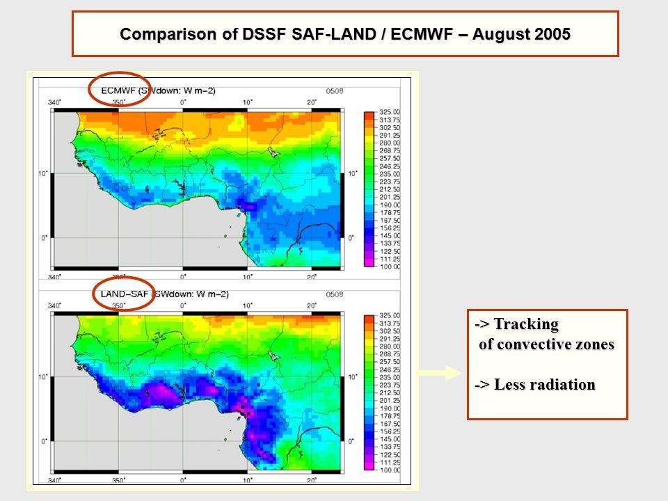 Comparison of DSSF SAF-LAND / ECMWF – August 2005 -> Tracking of convective zones of convective zones -> Less radiation
