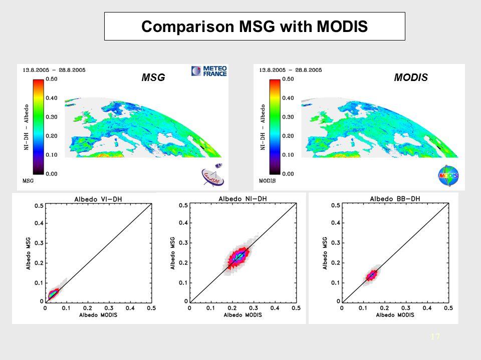 17 Comparison MSG with MODIS MSGMODIS
