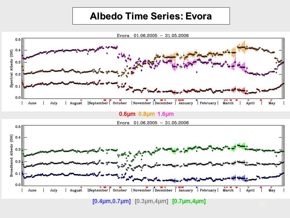 21 Albedo Time Series: Evora 0.6µm 0.8µm 1.6µm [0.4µm,0.7µm] [0.3µm,4µm] [0.7µm,4µm]