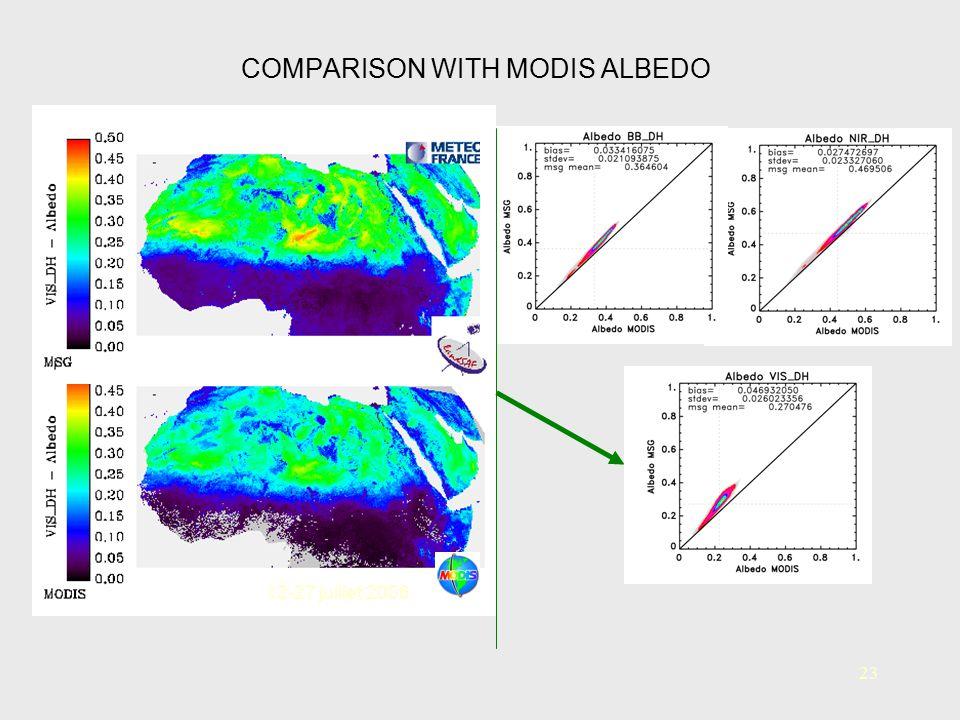 23 12-27 juillet 2006 COMPARISON WITH MODIS ALBEDO