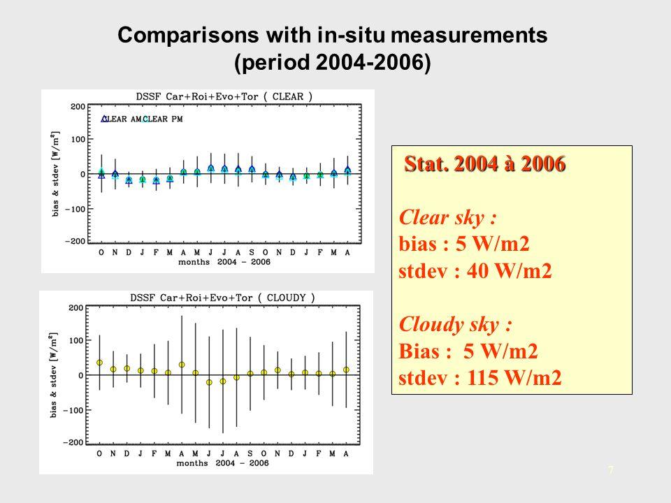 7 Comparisons with in-situ measurements (period 2004-2006) Stat.