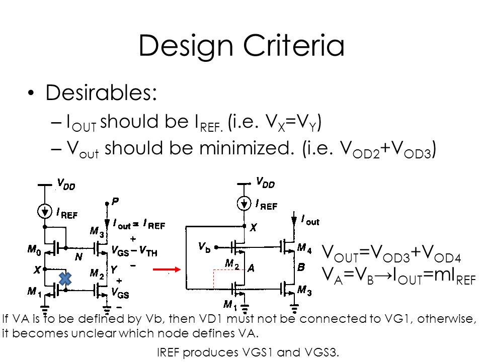 Design Criteria Desirables: – I OUT should be I REF. (i.e. V X =V Y ) – V out should be minimized. (i.e. V OD2 +V OD3 ) V OUT =V OD3 +V OD4 V A =V B →