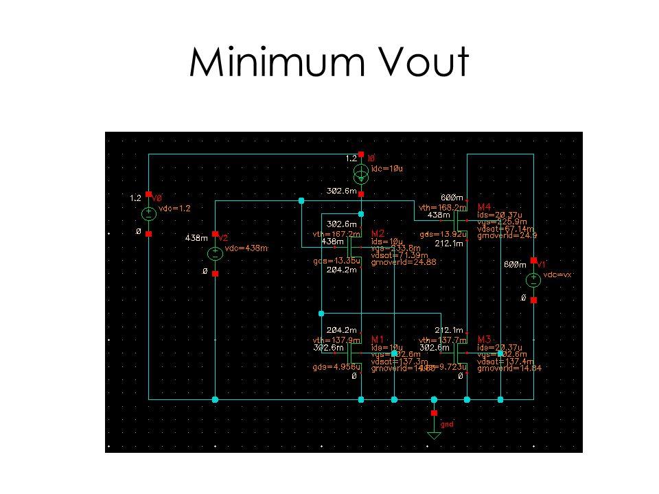 Minimum Vout