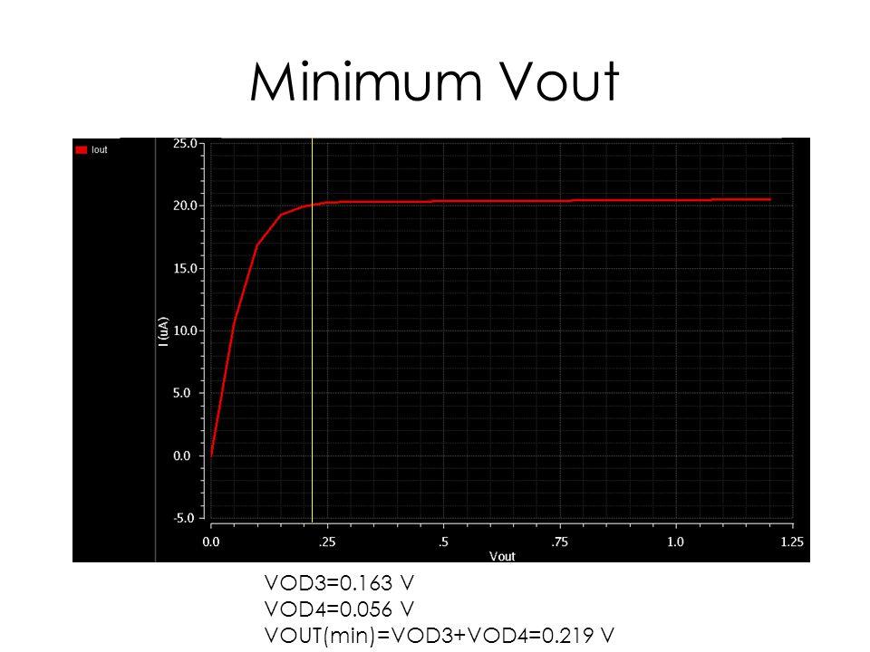 VOD3=0.163 V VOD4=0.056 V VOUT(min)=VOD3+VOD4=0.219 V