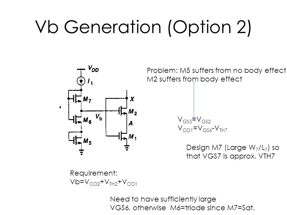 Vb Generation (Option 2) Requirement: Vb=V OD2 +V TH2 +V OD1 V GS5 =V GS2 V OD1 =V GS6 -V TH7 Problem: M5 suffers from no body effect M2 suffers from