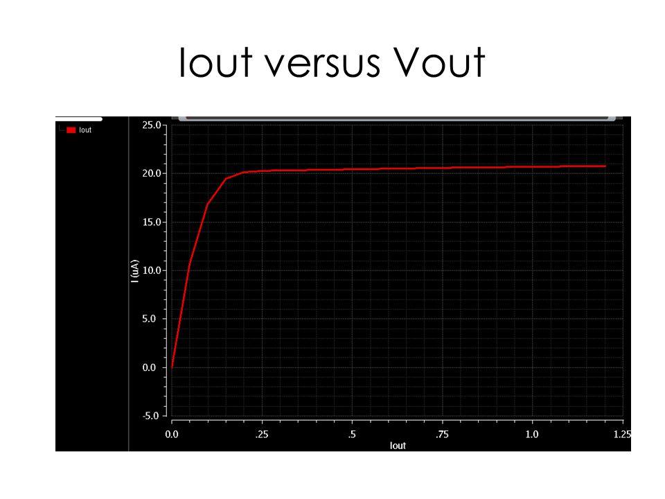 Iout versus Vout