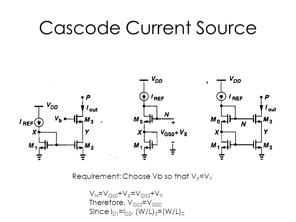 Cascode Current Source Requirement: Choose Vb so that V X =V Y V N =V GS0 +V X =V GS3 +V Y Therefore, V GS3 =V GS0 Since I D1 =I D2, (W/L) 3 =(W/L) 0