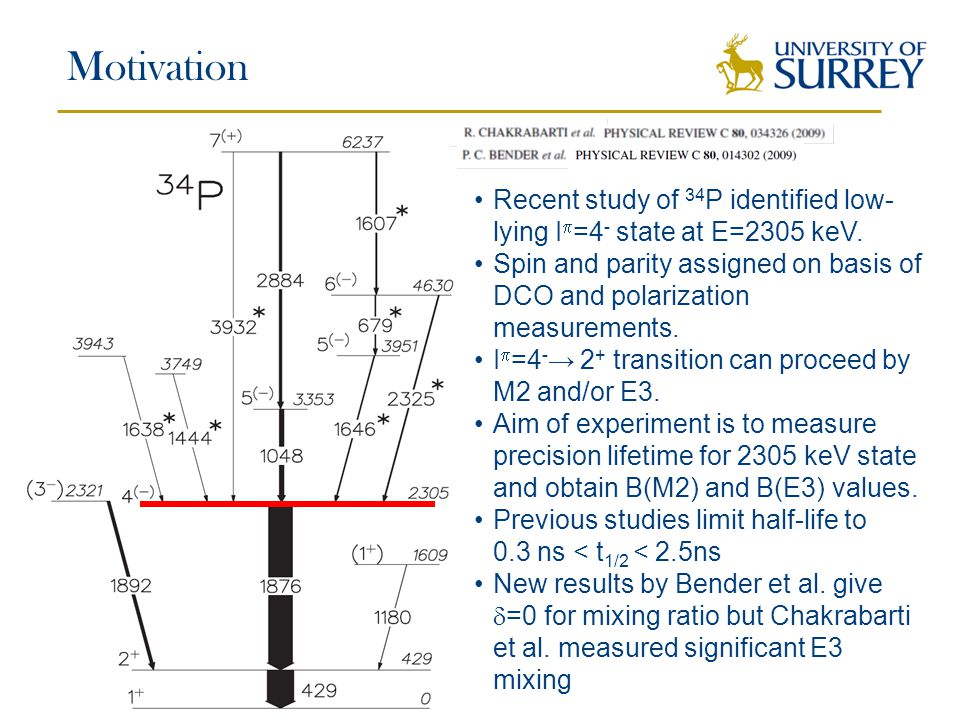 Motivation Recent study of 34 P identified low- lying I  =4 - state at E=2305 keV.