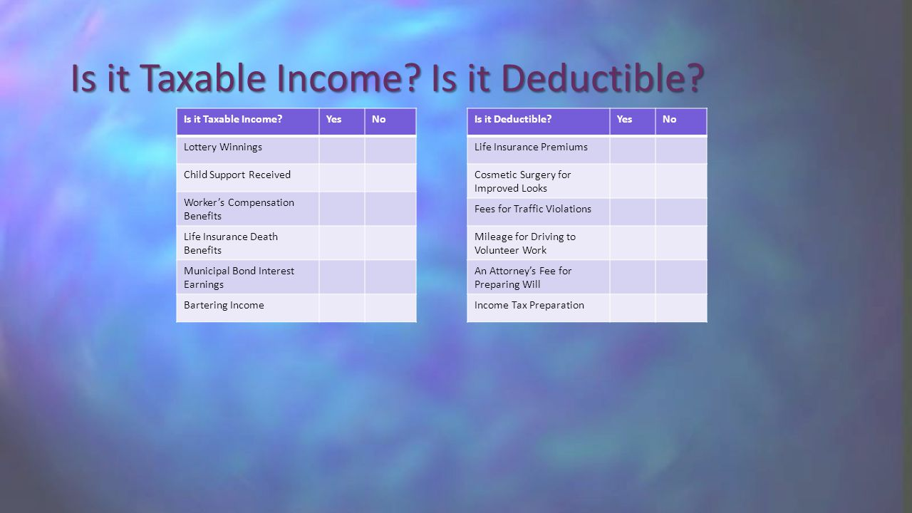 Is it Taxable Income. Is it Deductible.