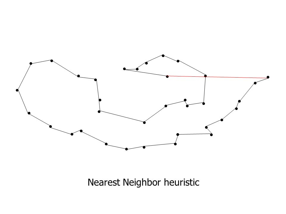 Nearest Neighbor heuristic