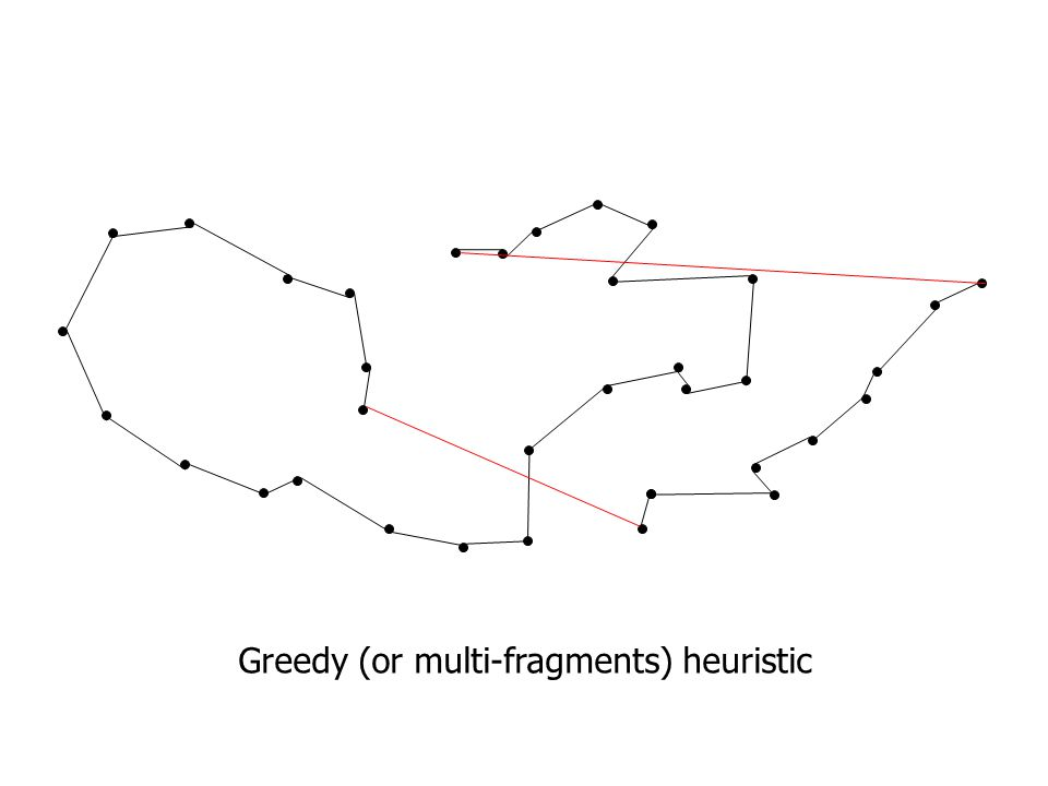 Greedy (or multi-fragments) heuristic