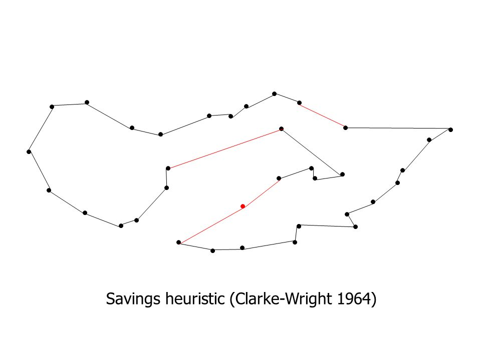 Savings heuristic (Clarke-Wright 1964)