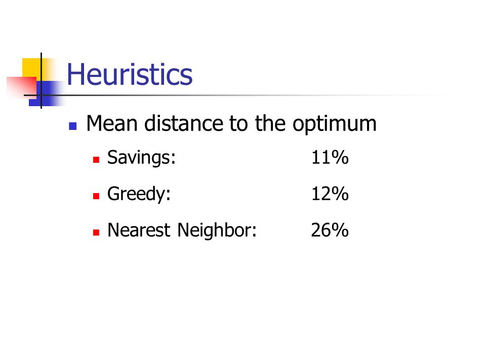Heuristics Mean distance to the optimum Savings:11% Greedy:12% Nearest Neighbor:26%