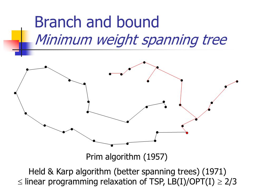 Branch and bound Minimum weight spanning tree Prim algorithm (1957) Held & Karp algorithm (better spanning trees) (1971)  linear programming relaxation of TSP, LB(I)/OPT(I)  2/3