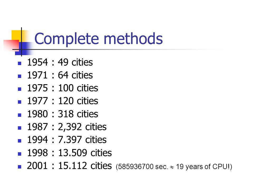 Complete methods 1954 : 49 cities 1971 : 64 cities 1975 : 100 cities 1977 : 120 cities 1980 : 318 cities 1987 : 2,392 cities 1994 : 7.397 cities 1998