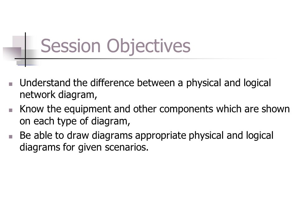 Session Objectives Understand the difference between a physical and logical network diagram, Know the equipment and other components which are shown o