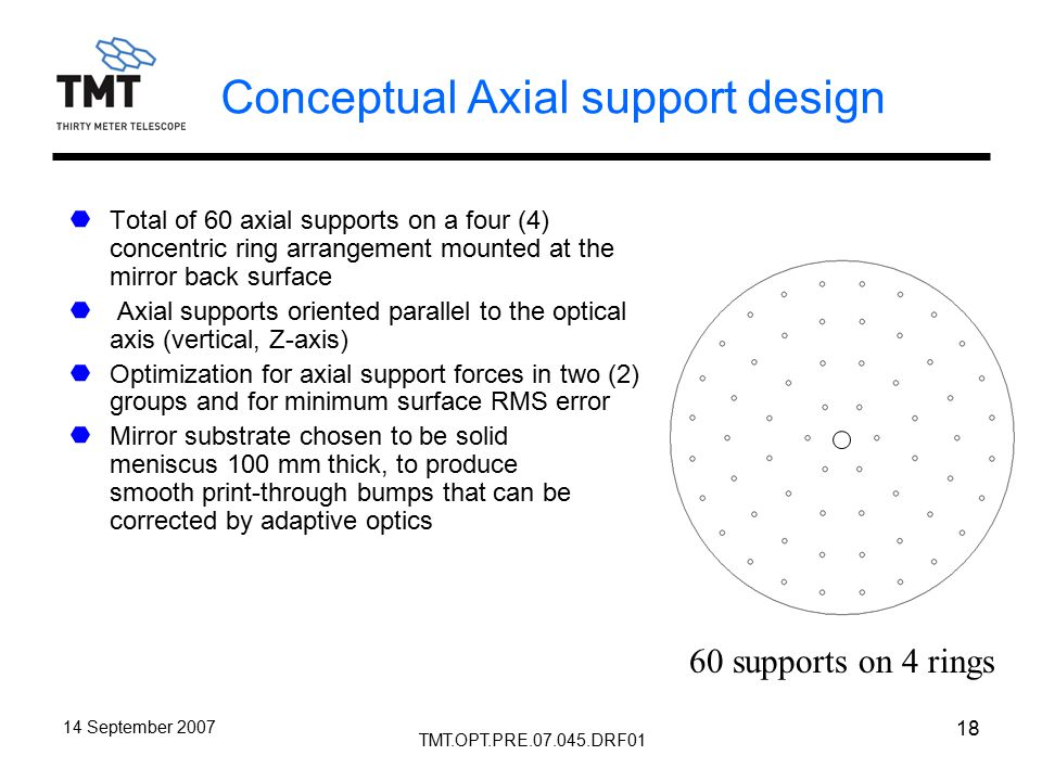 TMT.OPT.PRE.07.045.DRF01 14 September 2007 18 Total of 60 axial supports on a four (4) concentric ring arrangement mounted at the mirror back surface Axial supports oriented parallel to the optical axis (vertical, Z-axis) Optimization for axial support forces in two (2) groups and for minimum surface RMS error Mirror substrate chosen to be solid meniscus 100 mm thick, to produce smooth print-through bumps that can be corrected by adaptive optics Conceptual Axial support design 60 supports on 4 rings