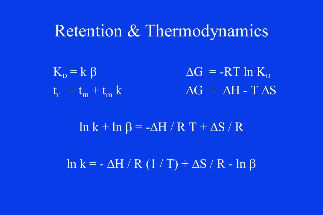 Retention & Thermodynamics K D = k  G = -RT ln K D t r = t m + t m k  G =  H - T  S ln k + ln  = -  H / R T +  S / R ln k = -  H / R (1 / T) +  S / R - ln 