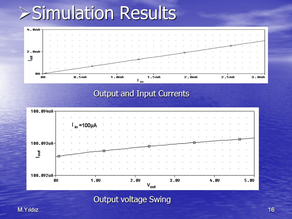 M.Yıldız16  Simulation Results Output and Input Currents Output voltage Swing