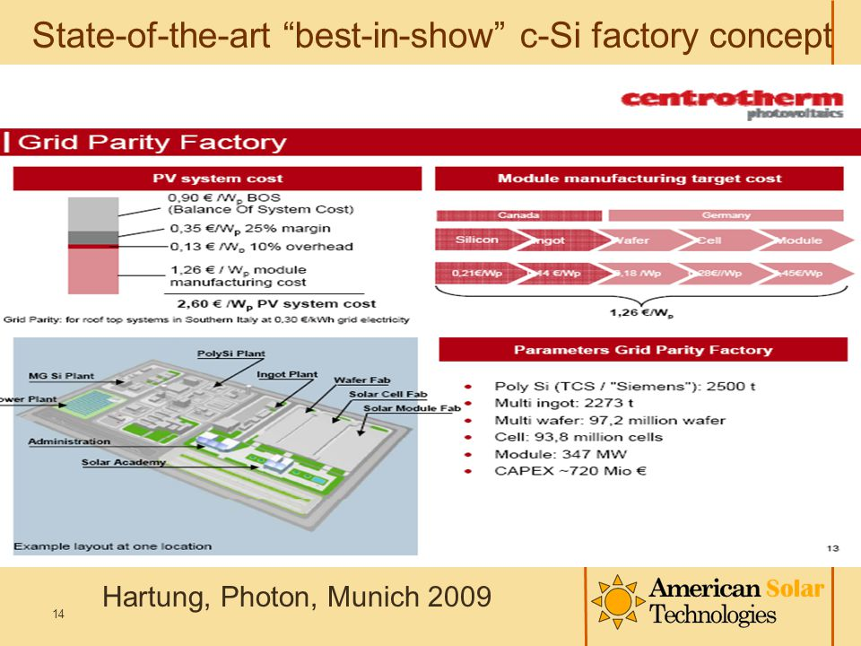 "State-of-the-art ""best-in-show"" c-Si factory concept 14 Hartung, Photon, Munich 2009"