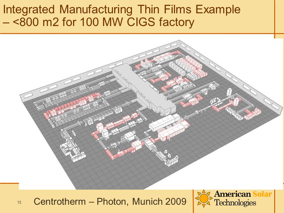 15 Integrated Manufacturing Thin Films Example – <800 m2 for 100 MW CIGS factory Centrotherm – Photon, Munich 2009